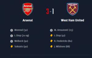 Unai Emery apata ushindi wa kwanza Arsenal ikiifunga West ham 3-1