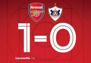 Arsenal yaifunga Qarabag, yafikisha michezo 22 bila ya kufungwa